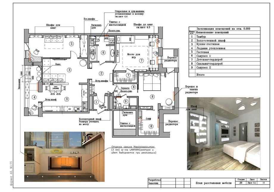 Ремонт квартир под ключ в СПб - цены соответствуют качеству!
