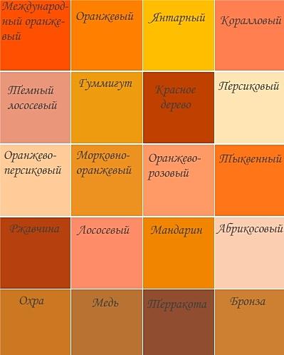 оттенки оранжевого цвета в интерьере
